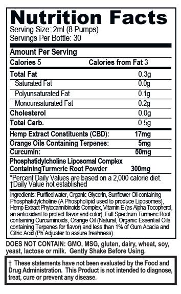 CBD Turmeric nutrition label